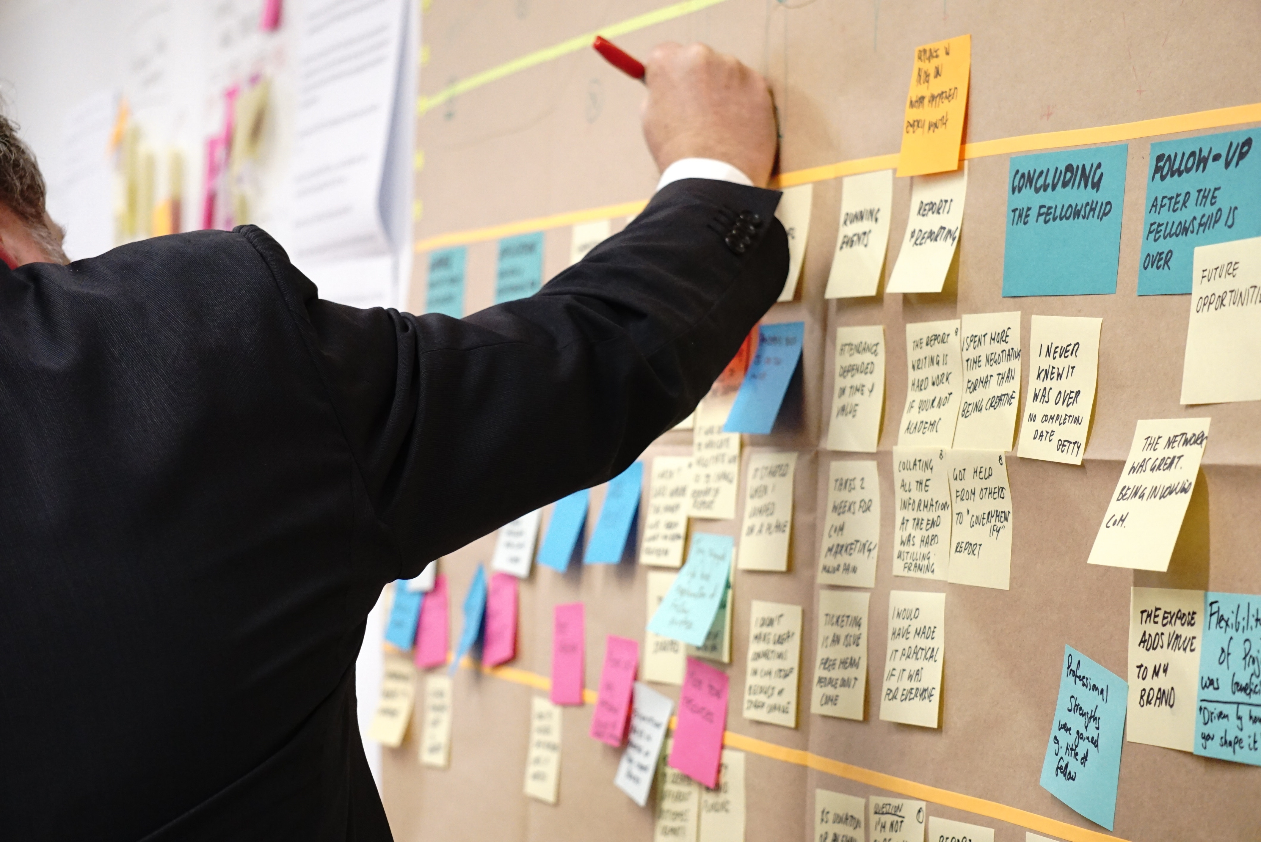 Agile HR SwissRe chapmancg postit notes